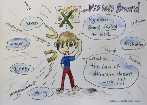 Why My Vision Board Fail to Work