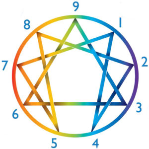 Executive Enneagram