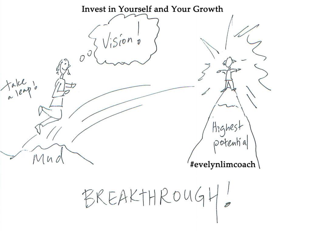 money breakthrough 2