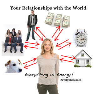 transform relationships with the world