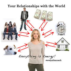 改變與世界的關係